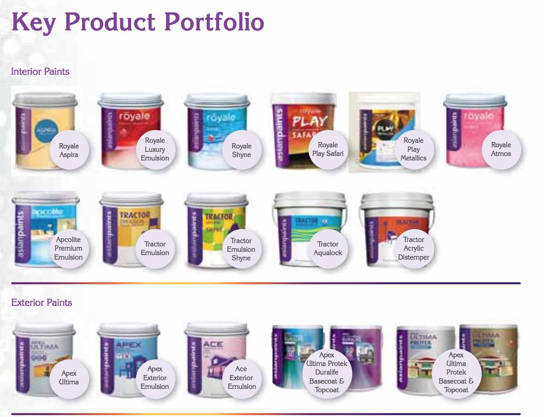 Asian paints product range